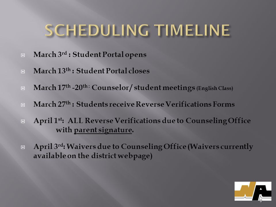 March 3 rd : Student Portal opens March 13 th : Student Portal closes March 17 th -20 th : Counselor / student meetings (English Class) March 27 th : Students receive Reverse Verifications Forms April 1 st : ALL Reverse Verifications due to Counseling Office with parent signature.