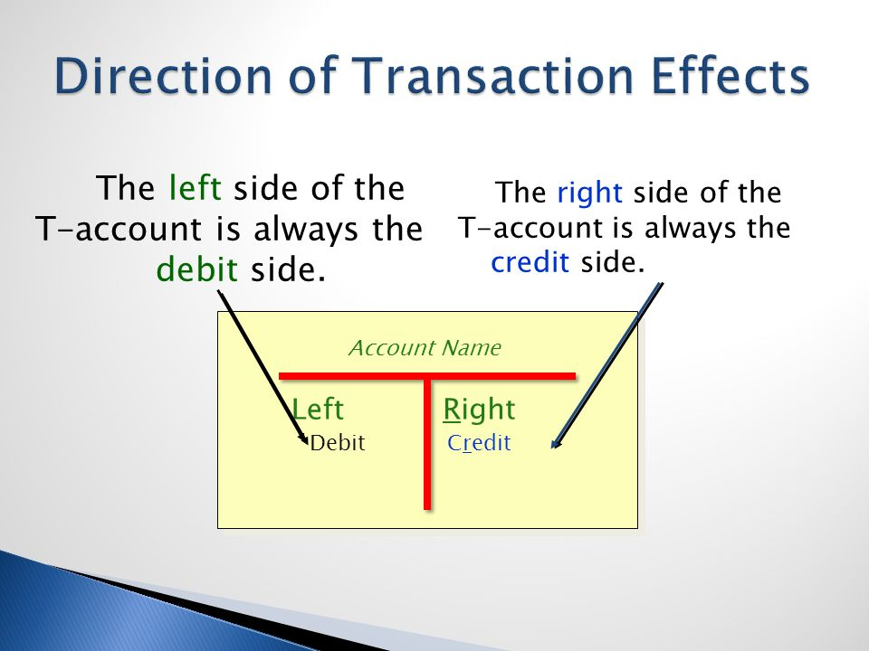 The left side of the T-account is always the debit side. The right side of the T-account is always the credit side. Account Name Left Right DebitCredi
