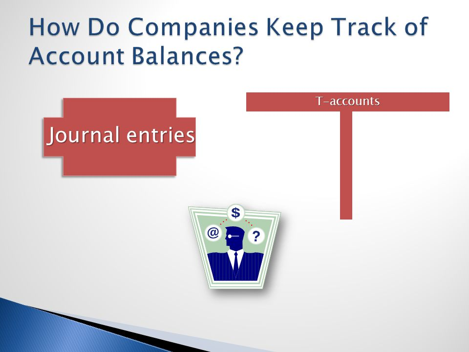 Journal entries T-accounts