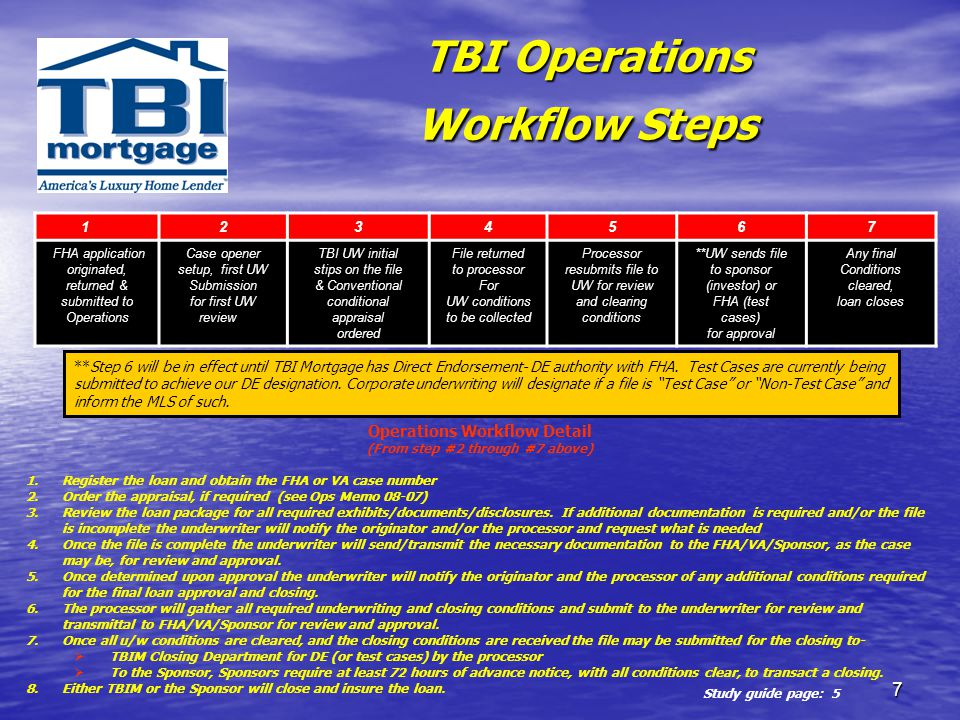 7 TBI Operations Workflow Steps 1234567 FHA application originated, returned & submitted to Operations Case opener setup, first UW Submission for firs