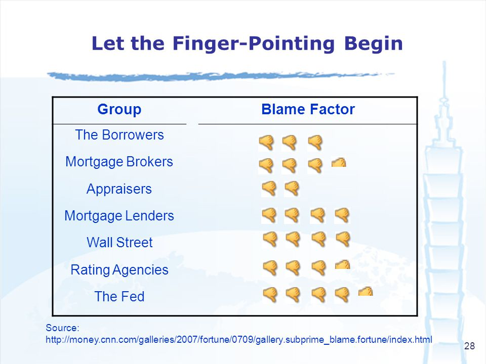 28 GroupBlame Factor The Borrowers Mortgage Brokers Appraisers Mortgage Lenders Wall Street Rating Agencies The Fed Let the Finger-Pointing Begin Sour