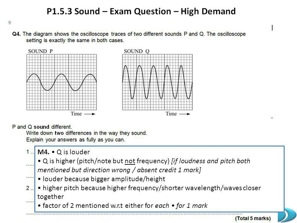 Mr Powell 2012 Index M4. Q is louder Q is higher (pitch/note but not frequency) [if loudness and pitch both mentioned but direction wrong / absent cre