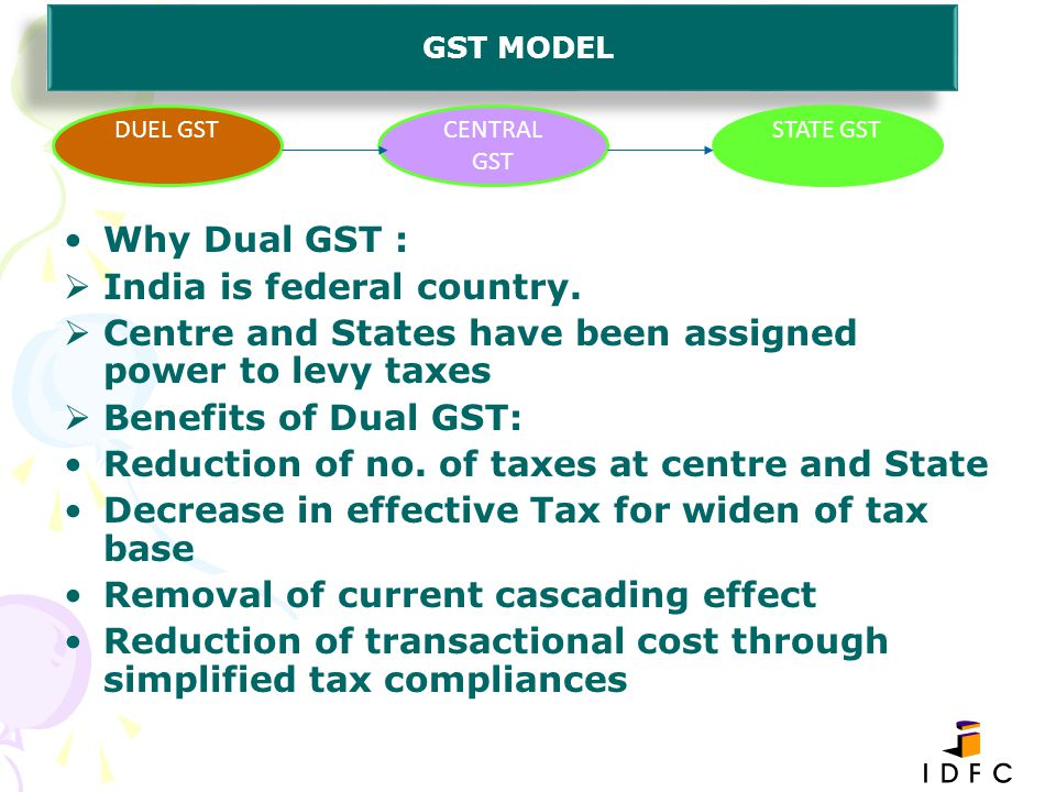 Excise Duty levied under the MTP Act Central Excise Duty Service Tax Special Additional Duty of Customs Additional Excise Duty Additional Custom Duty (CVD) Central GST SUBSUMING OF CENTRAL CST