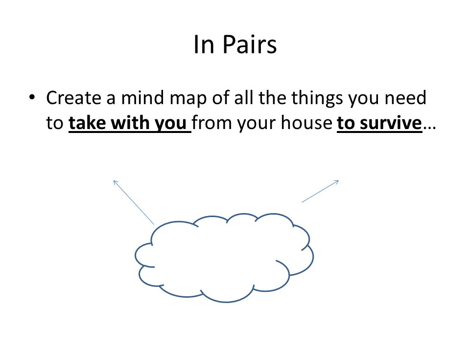 In Pairs Create a mind map of all the things you need to take with you from your house to survive…