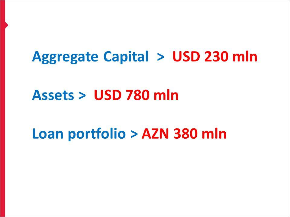 Aggregate Capital > USD 230 mln Assets > USD 780 mln Loan portfolio > AZN 380 mln