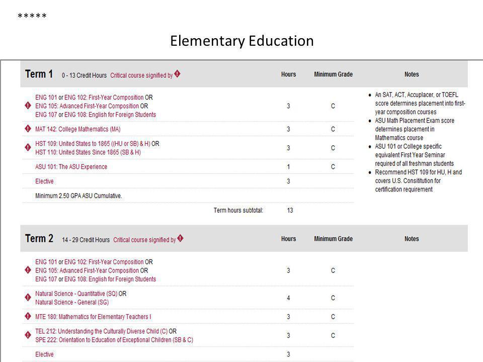 Elementary Education *****