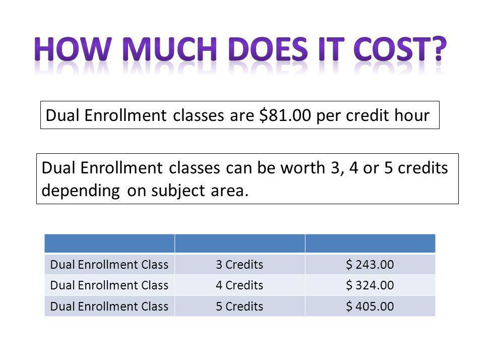 Dual Enrollment Class3 Credits$ 243.00 Dual Enrollment Class4 Credits$ 324.00 Dual Enrollment Class5 Credits$ 405.00 Dual Enrollment classes are $81.00 per credit hour Dual Enrollment classes can be worth 3, 4 or 5 credits depending on subject area.