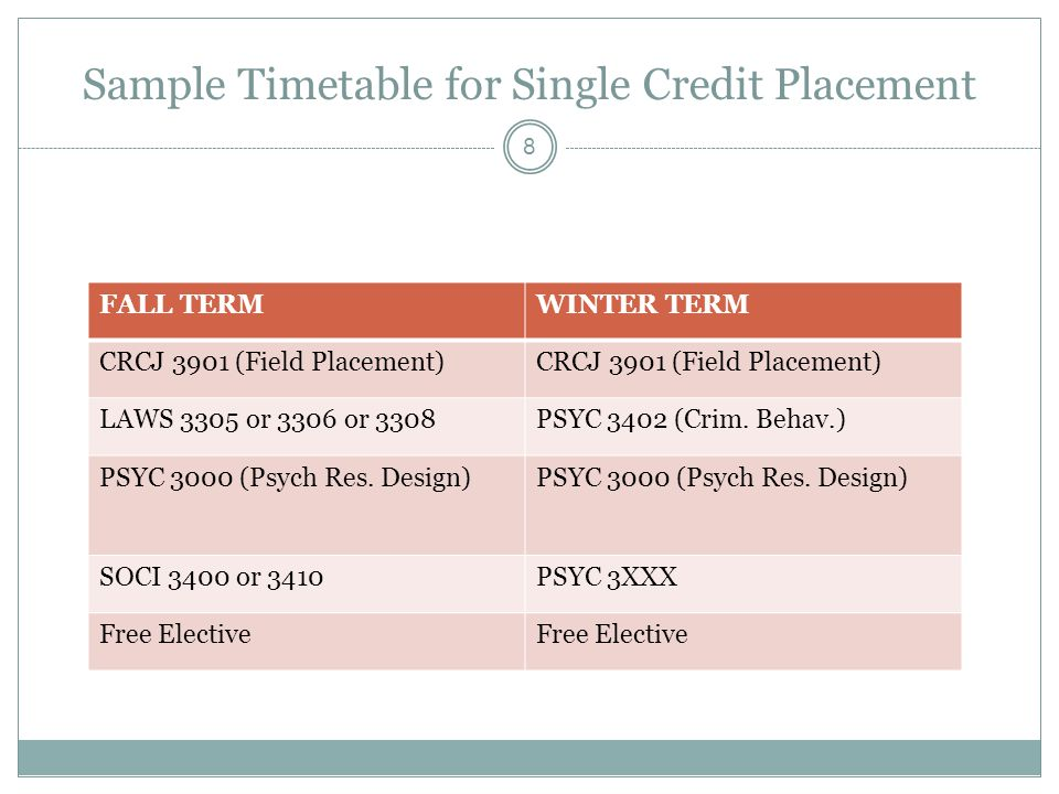 Sample Timetable for Double Credit Placement FALL TERMWINTER TERM CRCJ 3901 (Field Placement I) CRCJ 3902 (Field Placement II) LAWS 3305 or 3306 or 3308PSYC 3402 (Crim.