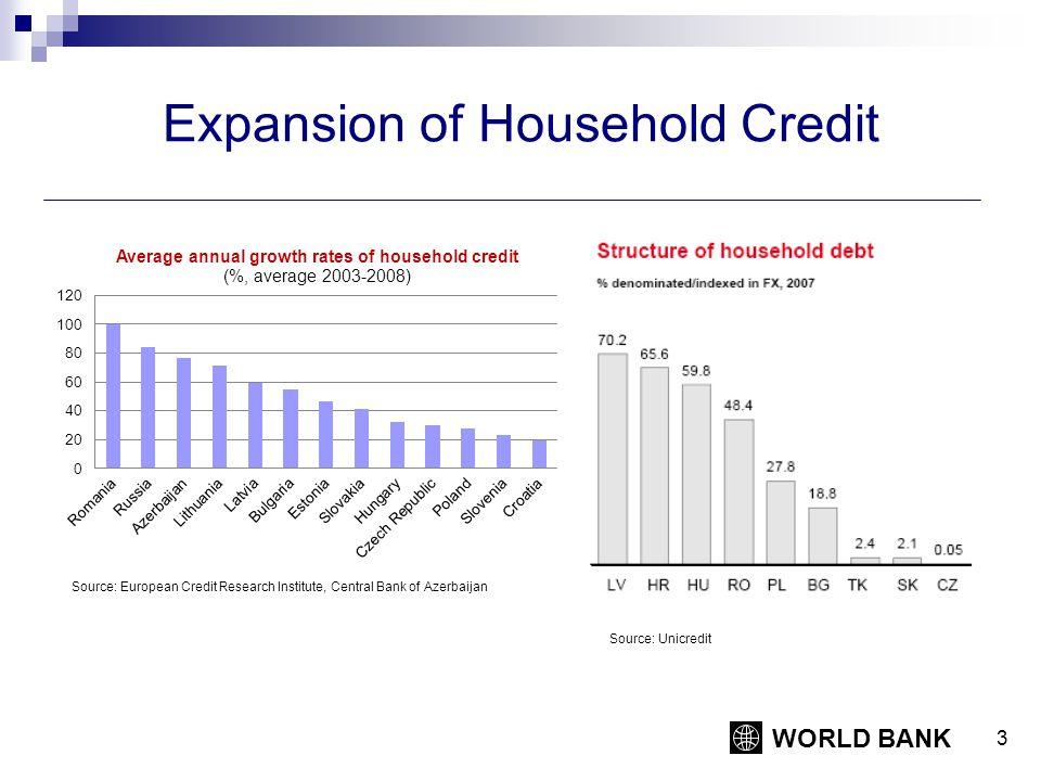 WORLD BANK 14 6.