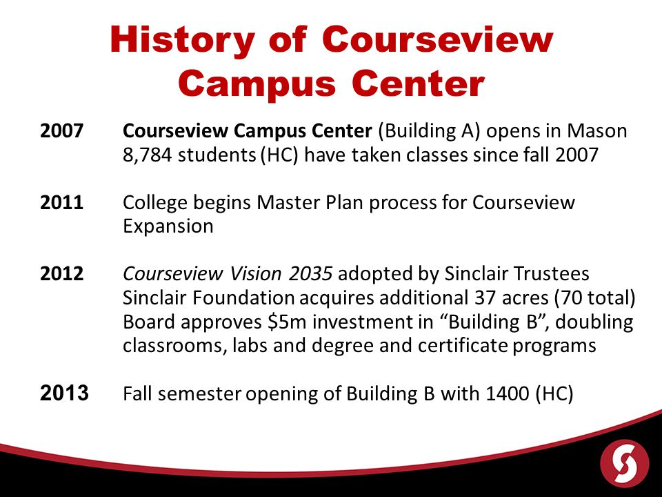 History of Courseview Campus Center 2007 Courseview Campus Center (Building A) opens in Mason 8,784 students (HC) have taken classes since fall 2007 2011College begins Master Plan process for Courseview Expansion 2012 Courseview Vision 2035 adopted by Sinclair Trustees Sinclair Foundation acquires additional 37 acres (70 total) Board approves $5m investment in Building B, doubling classrooms, labs and degree and certificate programs 2013 Fall semester opening of Building B with 1400 (HC)