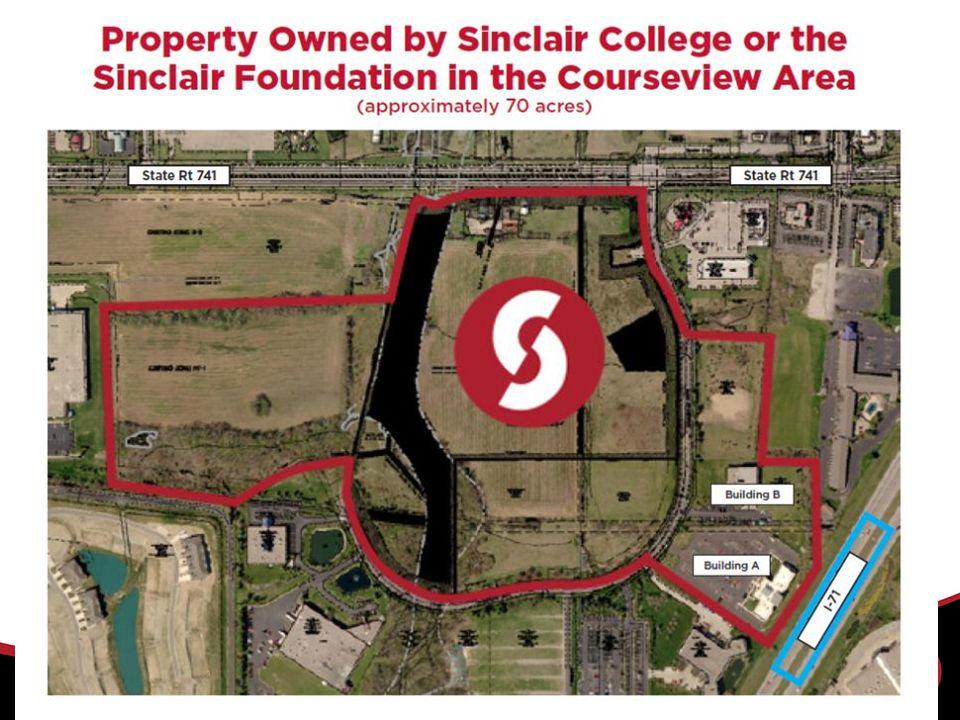History of Sinclair in Warren County