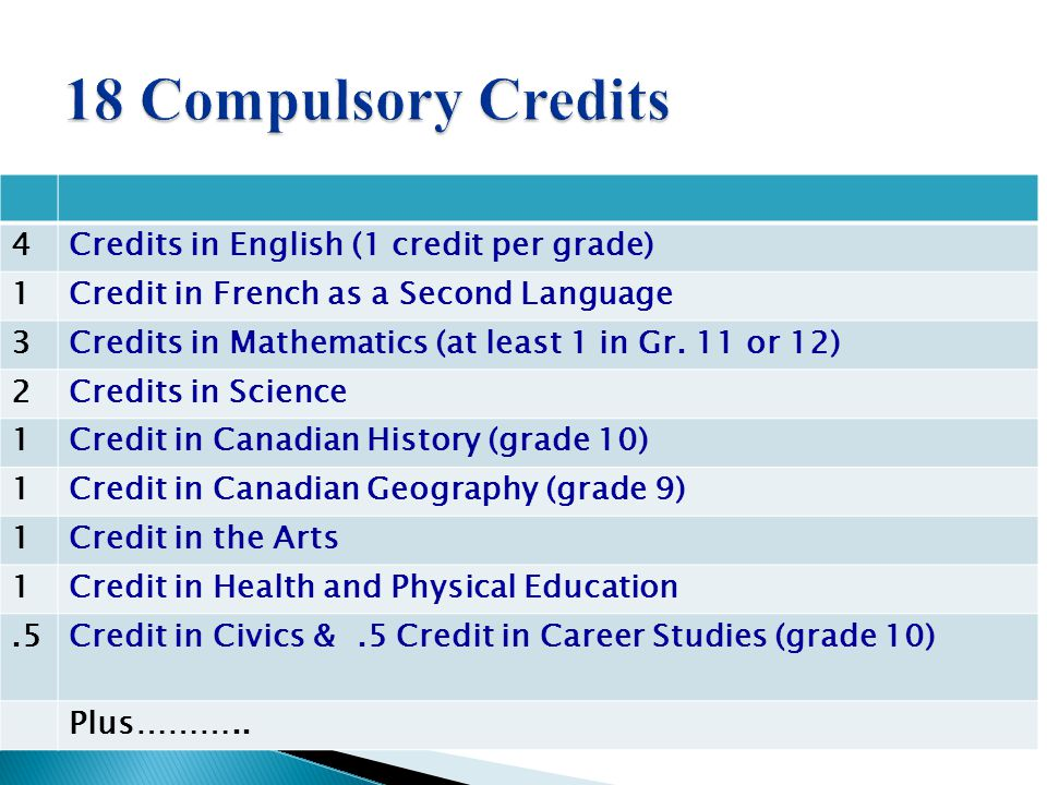 Group 1: 1 additional credit in English, or French as a Second Language, or a Native Language, or a Native Studies, or a Classical or an International Language, or Social Sciences and the Humanities, or Canadian and World Studies, or Guidance and Career Education (including Learning Strategies), or Cooperative Education* Group 2: 1 additional credit in Health and Physical Education, or Business Studies, or the Arts (music, visual art, dance, drama), or French as a Second Language or Cooperative Education* Group 3: 1 additional credit in science (grade 11 or 12) or technological education (grades 9-12), or French as a Second Language or Computer Studies or Cooperative Education*