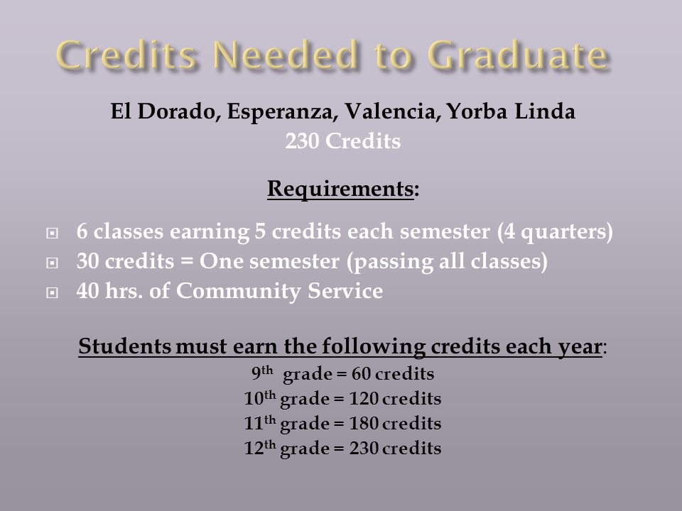 El Camino Real High School 210 Credits Students can earn: 24 credits = quarter (with an 8 period day) 48 credits = semester 96 credits = a year **potential to earn 3 credits per class per quarter** 60 hrs.