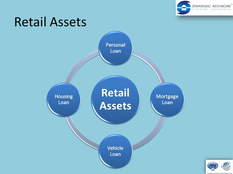 Retail Assets Personal Loan Mortgage Loan Vehicle Loan Housing Loan