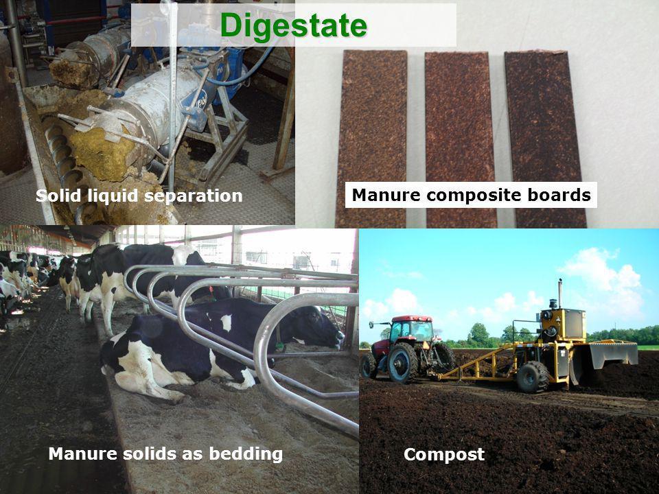 \ Solid liquid separation Manure solids as bedding Manure composite boards Compost Digestate