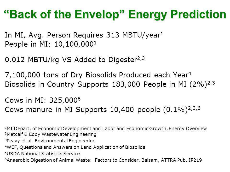 Back of the Envelop Energy Prediction In MI, Avg.