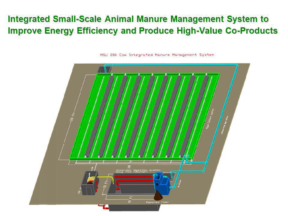 Integrated Small-Scale Animal Manure Management System to Improve Energy Efficiency and Produce High-Value Co-Products