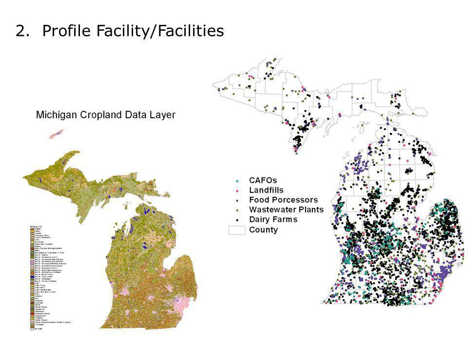 2. Profile Facility/Facilities