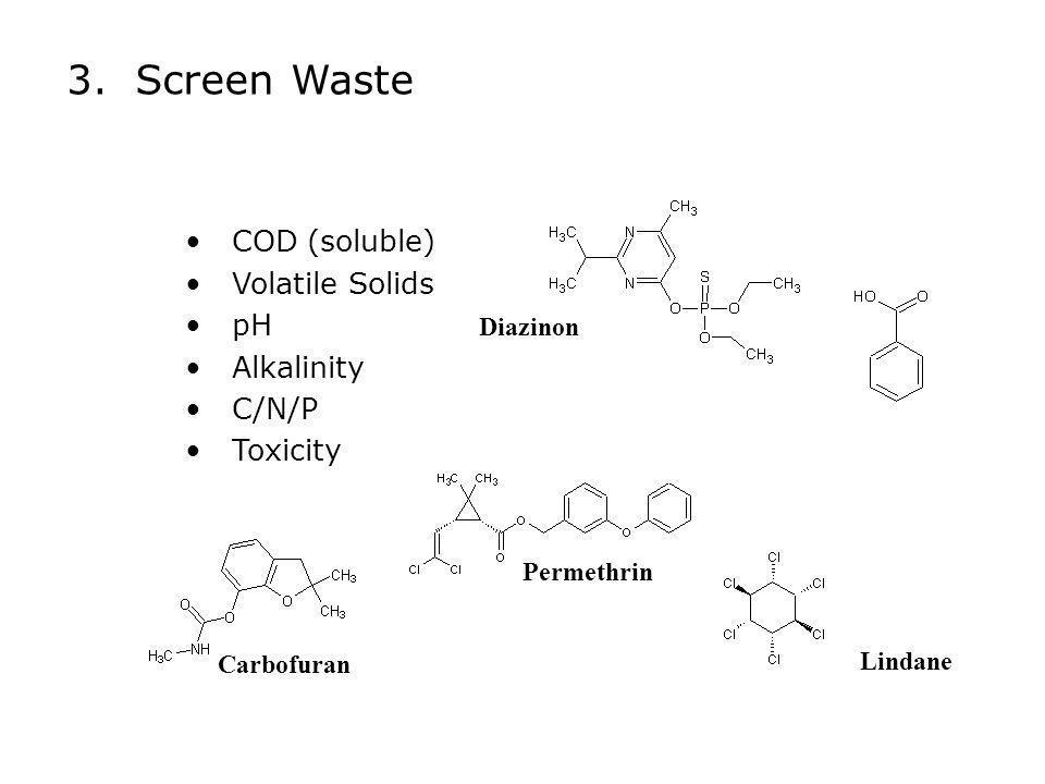 3. Screen Waste COD (soluble) Volatile Solids pH Alkalinity C/N/P Toxicity Carbofuran Lindane Diazinon Permethrin