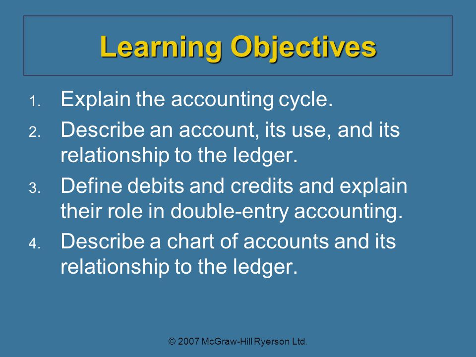 Learning Objectives 1.Explain the accounting cycle.