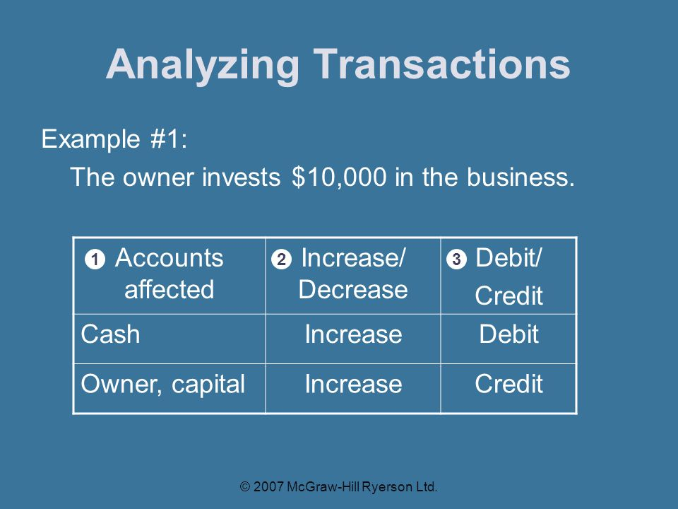 Example #1: The owner invests $10,000 in the business.