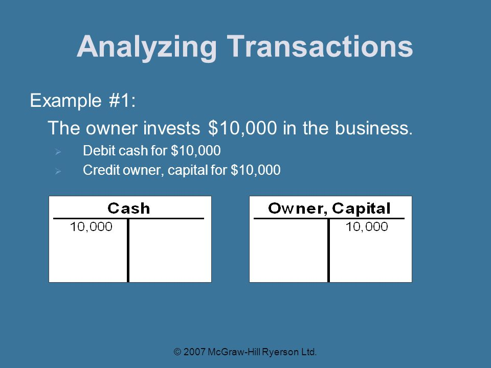 Analyzing Transactions Example #1: The owner invests $10,000 in the business.