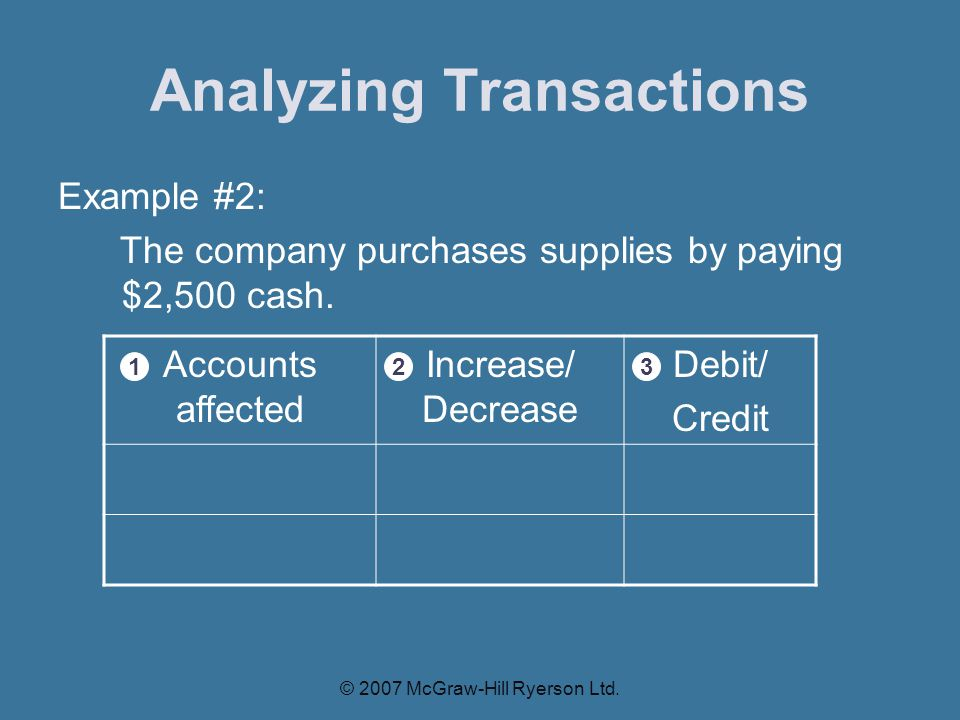 Example #2: The company purchases supplies by paying $2,500 cash.