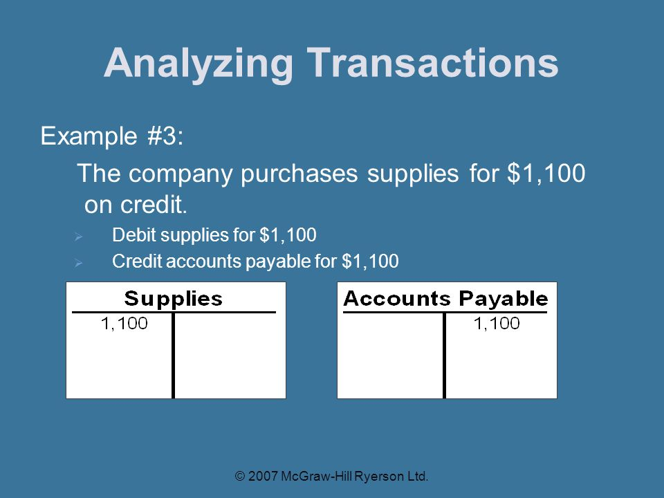 Analyzing Transactions Example #3: The company purchases supplies for $1,100 on credit.