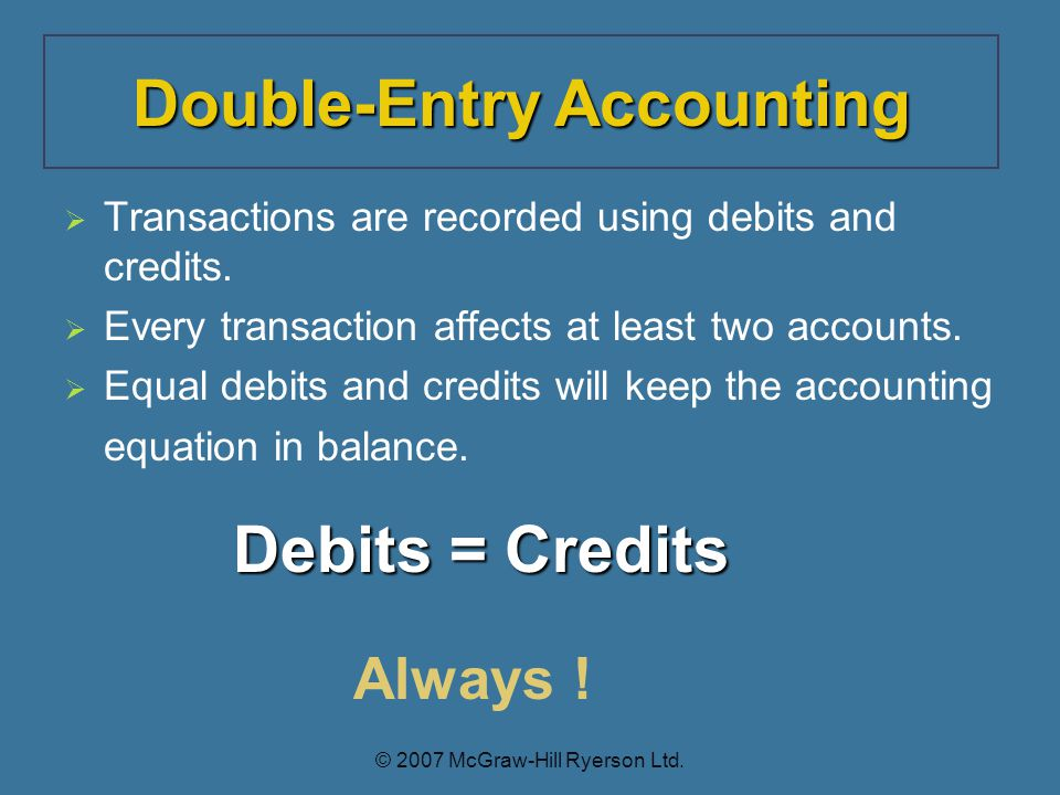 Transactions are recorded using debits and credits.