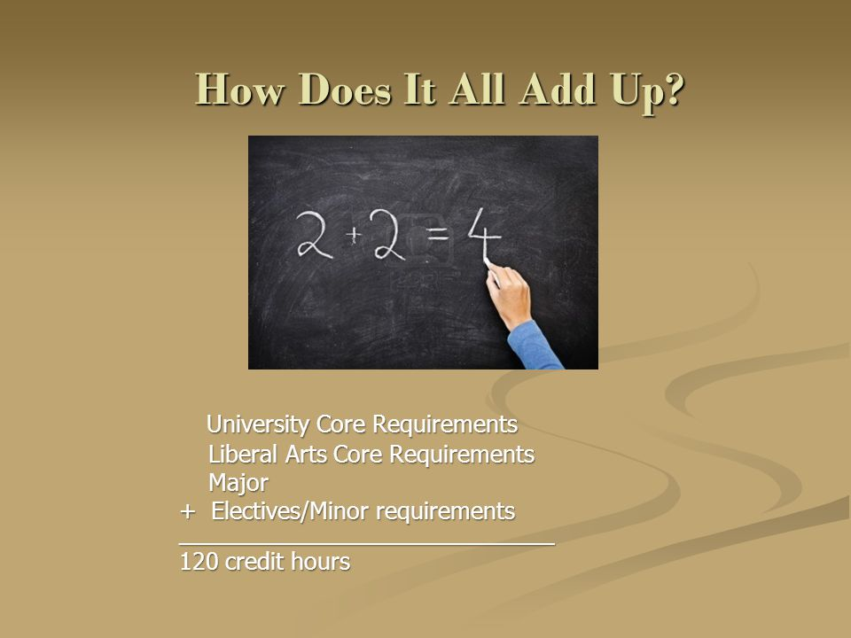 How Does It All Add Up? University Core Requirements University Core Requirements Liberal Arts Core Requirements Liberal Arts Core Requirements Major