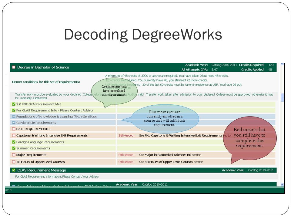 Test Scores and AP/IB Credit Near the top of the DegreeWorks audit you can see the AP/IB and all of the Test Scores USF has on file for you