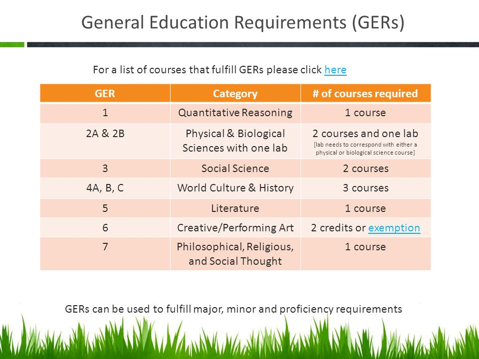 General Education Requirements (GERs) GERCategory# of courses required 1Quantitative Reasoning1 course 2A & 2BPhysical & Biological Sciences with one