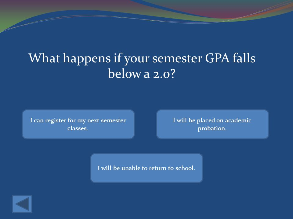 What happens if your semester GPA falls below a 2.0.