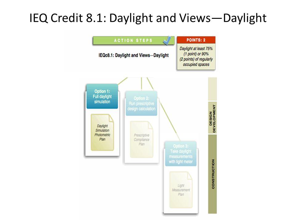 IEQ Credit 8.1: Daylight and ViewsDaylight