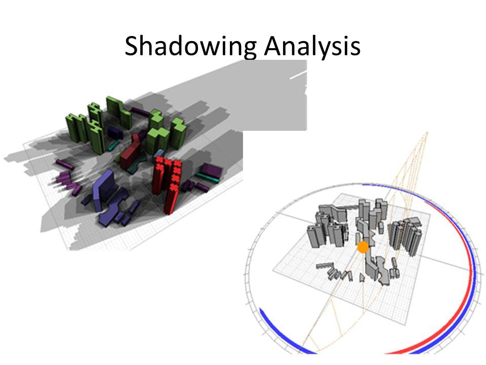 Shadowing Analysis