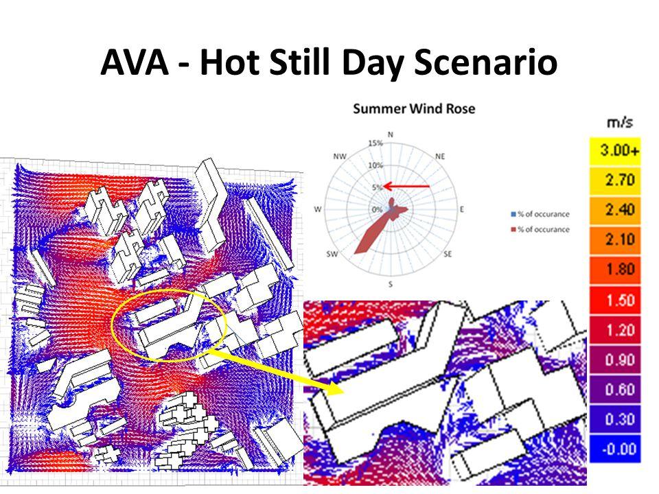 AVA - Hot Still Day Scenario