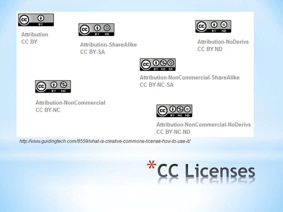 http://www.guidingtech.com/8559/what-is-creative-commons-license-how-to-use-it/