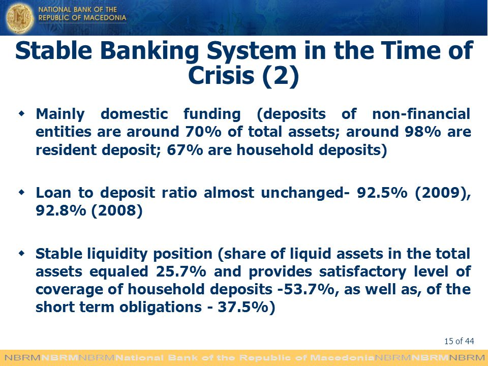15 of 44 Stable Banking System in the Time of Crisis (2) Mainly domestic funding (deposits of non-financial entities are around 70% of total assets; around 98% are resident deposit; 67% are household deposits) Loan to deposit ratio almost unchanged- 92.5% (2009), 92.8% (2008) Stable liquidity position (share of liquid assets in the total assets equaled 25.7% and provides satisfactory level of coverage of household deposits -53.7%, as well as, of the short term obligations - 37.5%)
