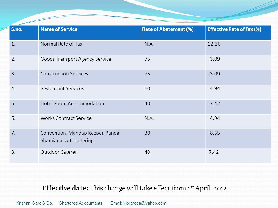 Common form of registration & return Krishan Garg & Co.