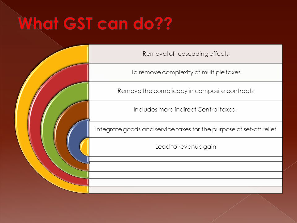 crude, motor spirit (including ATF) and HSD would be kept outside GST.