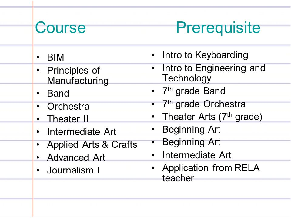 CoursePrerequisite BIM Principles of Manufacturing Band Orchestra Theater II Intermediate Art Applied Arts & Crafts Advanced Art Journalism I Intro to