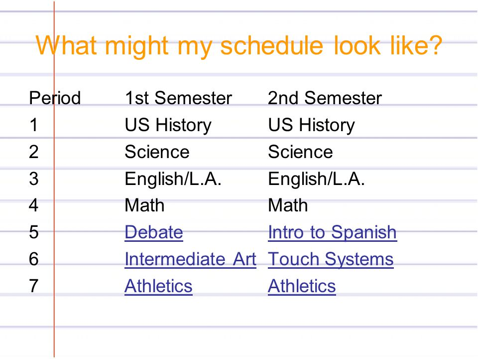 What might my schedule look like? Period1st Semester2nd Semester 1US HistoryUS History 2ScienceScience 3English/L.A.English/L.A. 4MathMath 5DebateIntr