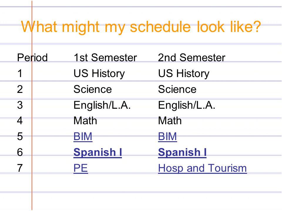 What might my schedule look like? Period1st Semester2nd Semester 1US HistoryUS History 2ScienceScience 3English/L.A.English/L.A. 4MathMath 5BIMBIM 6Sp