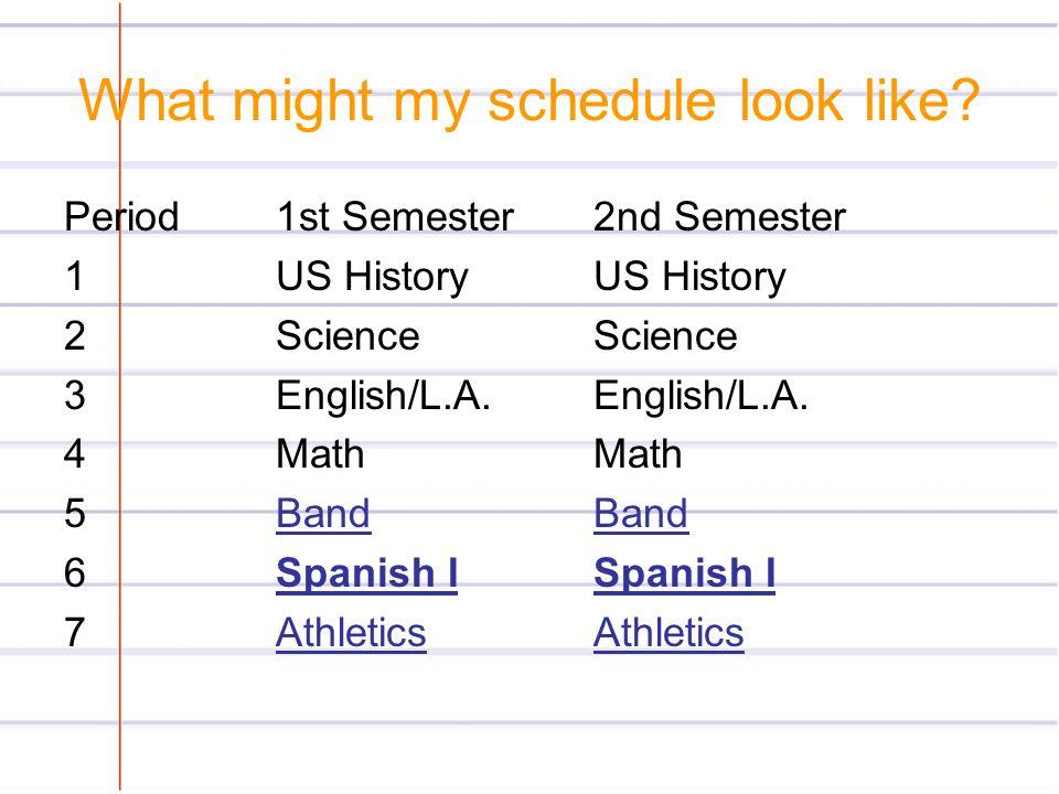 What might my schedule look like? Period1st Semester2nd Semester 1US HistoryUS History 2ScienceScience 3English/L.A.English/L.A. 4MathMath 5BandBand 6