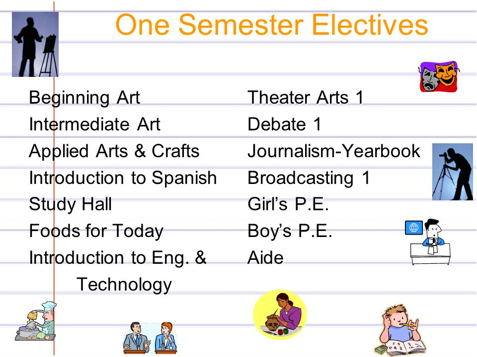 One Semester Electives Beginning Art Intermediate Art Applied Arts & Crafts Introduction to Spanish Study Hall Foods for Today Introduction to Eng. &
