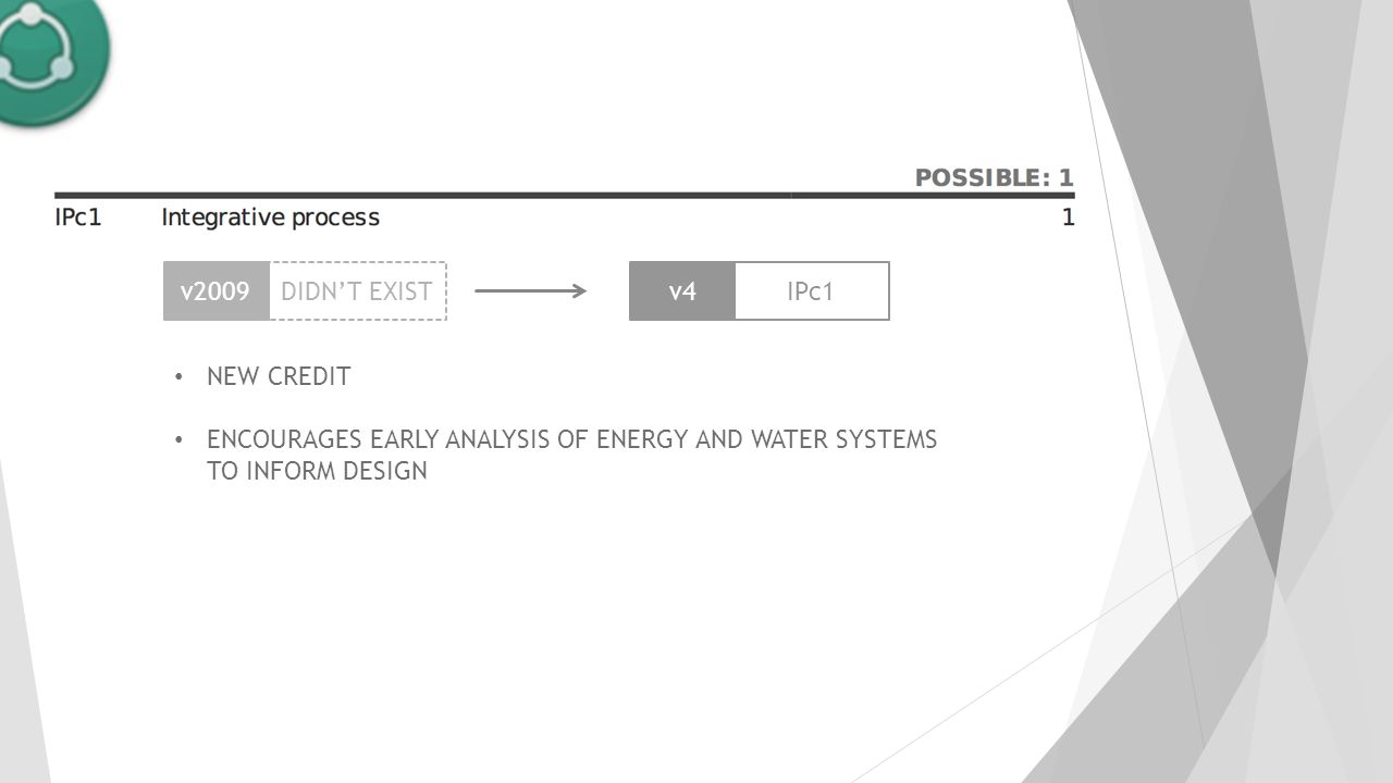 NEW CREDIT ENCOURAGES EARLY ANALYSIS OF ENERGY AND WATER SYSTEMS TO INFORM DESIGN v2009DIDNT EXISTv4IPc1