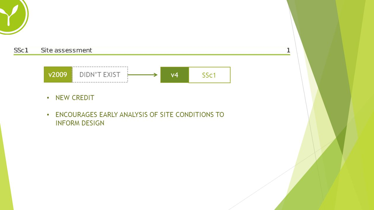 NEW CREDIT ENCOURAGES EARLY ANALYSIS OF SITE CONDITIONS TO INFORM DESIGN v2009 v4 SSc1 DIDNT EXIST