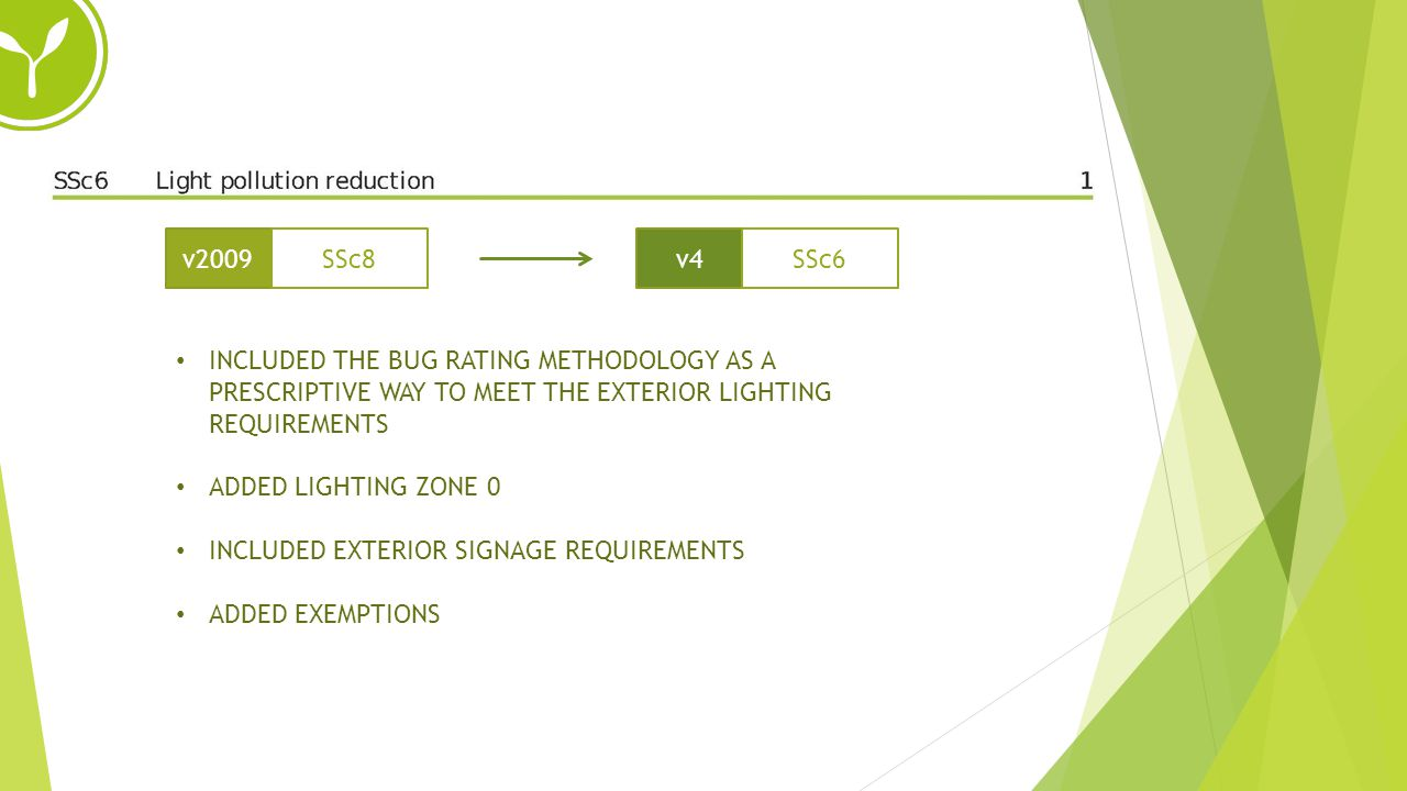 INCLUDED THE BUG RATING METHODOLOGY AS A PRESCRIPTIVE WAY TO MEET THE EXTERIOR LIGHTING REQUIREMENTS ADDED LIGHTING ZONE 0 INCLUDED EXTERIOR SIGNAGE R