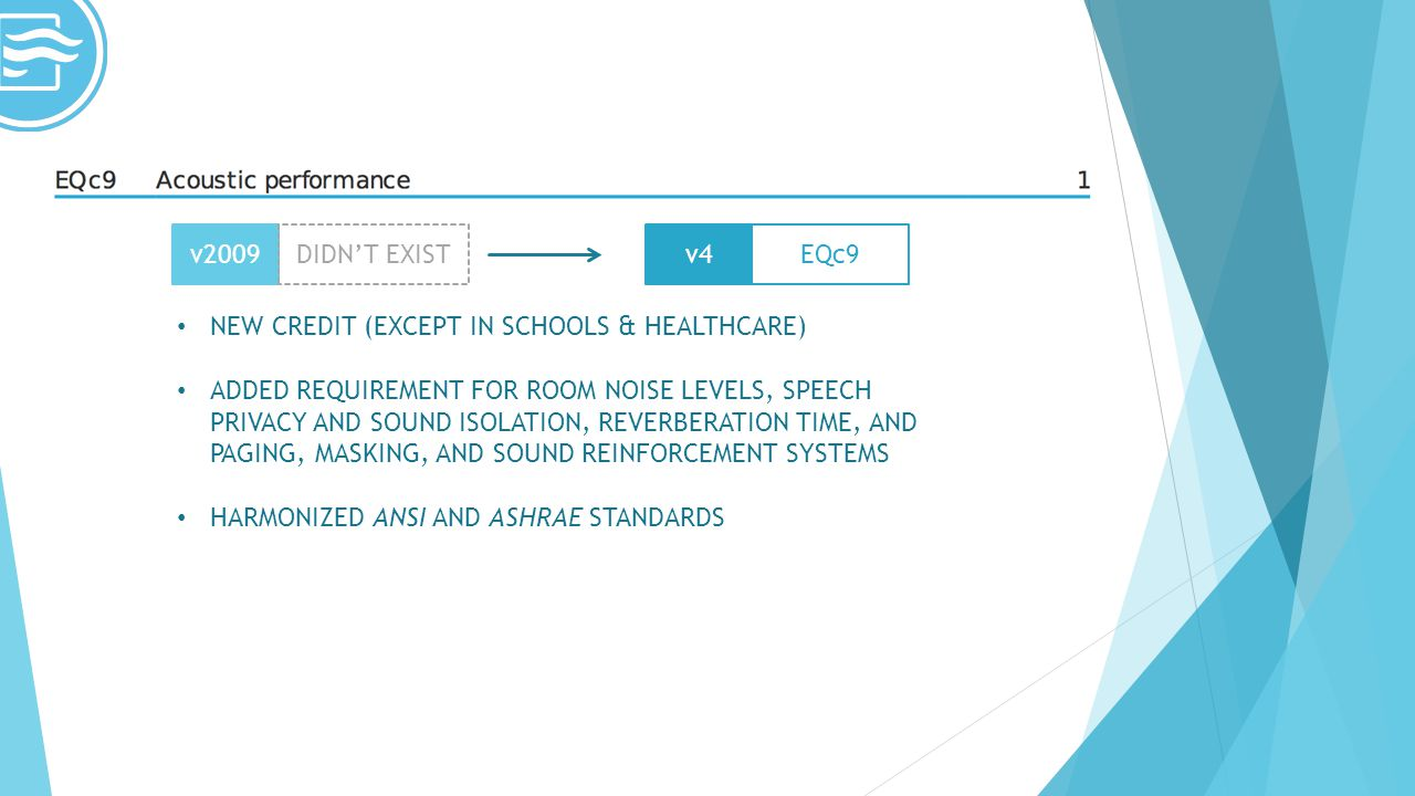 NEW CREDIT (EXCEPT IN SCHOOLS & HEALTHCARE) ADDED REQUIREMENT FOR ROOM NOISE LEVELS, SPEECH PRIVACY AND SOUND ISOLATION, REVERBERATION TIME, AND PAGIN