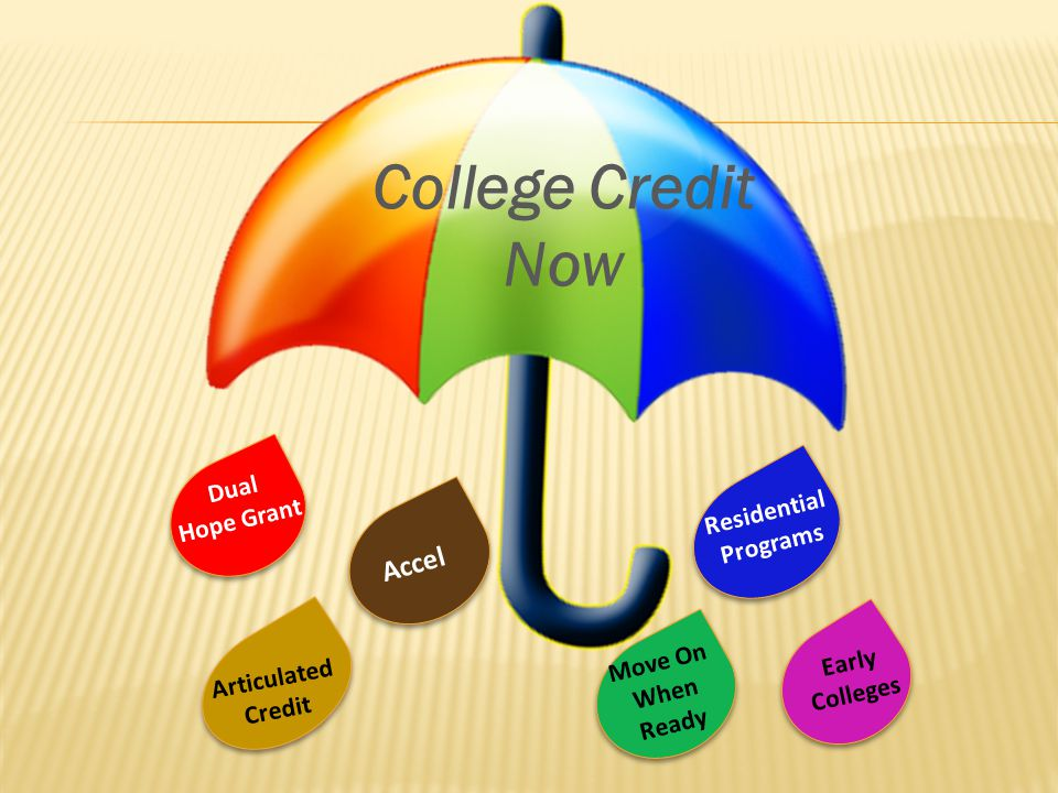 Dual Hope Grant Accel Articulated Credit Residential Programs Move On When Ready Early Colleges College Credit Now